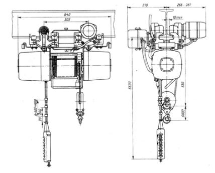 Электрические тали ТЭ050 изготавливаются:с механизмом передвижения на шарнирных тележках.  Устройство электротали.